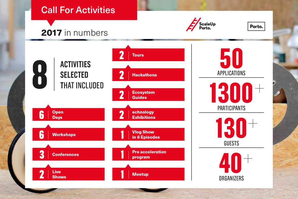 Call-For-Activities–Infografico-EN